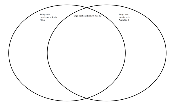 Blank Venn Diagram.png